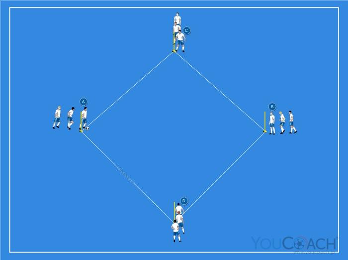 決断能力:プレッシャー下での配球