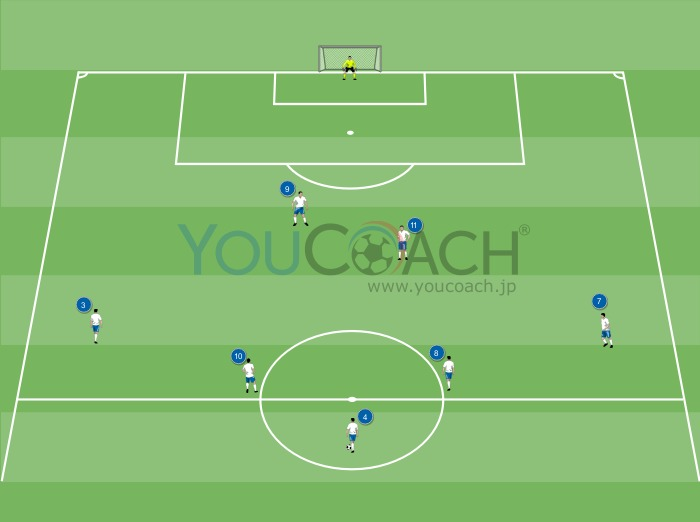 3-5-2のオフェンスコンビネーション:サイドからのボールでゴールを狙う