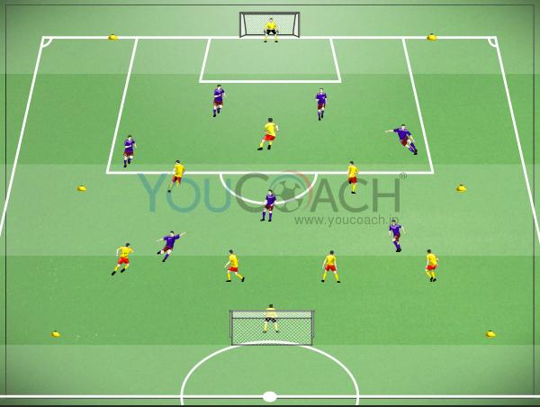 7 対 7 の条件付きゲーム - バルセロナ FC