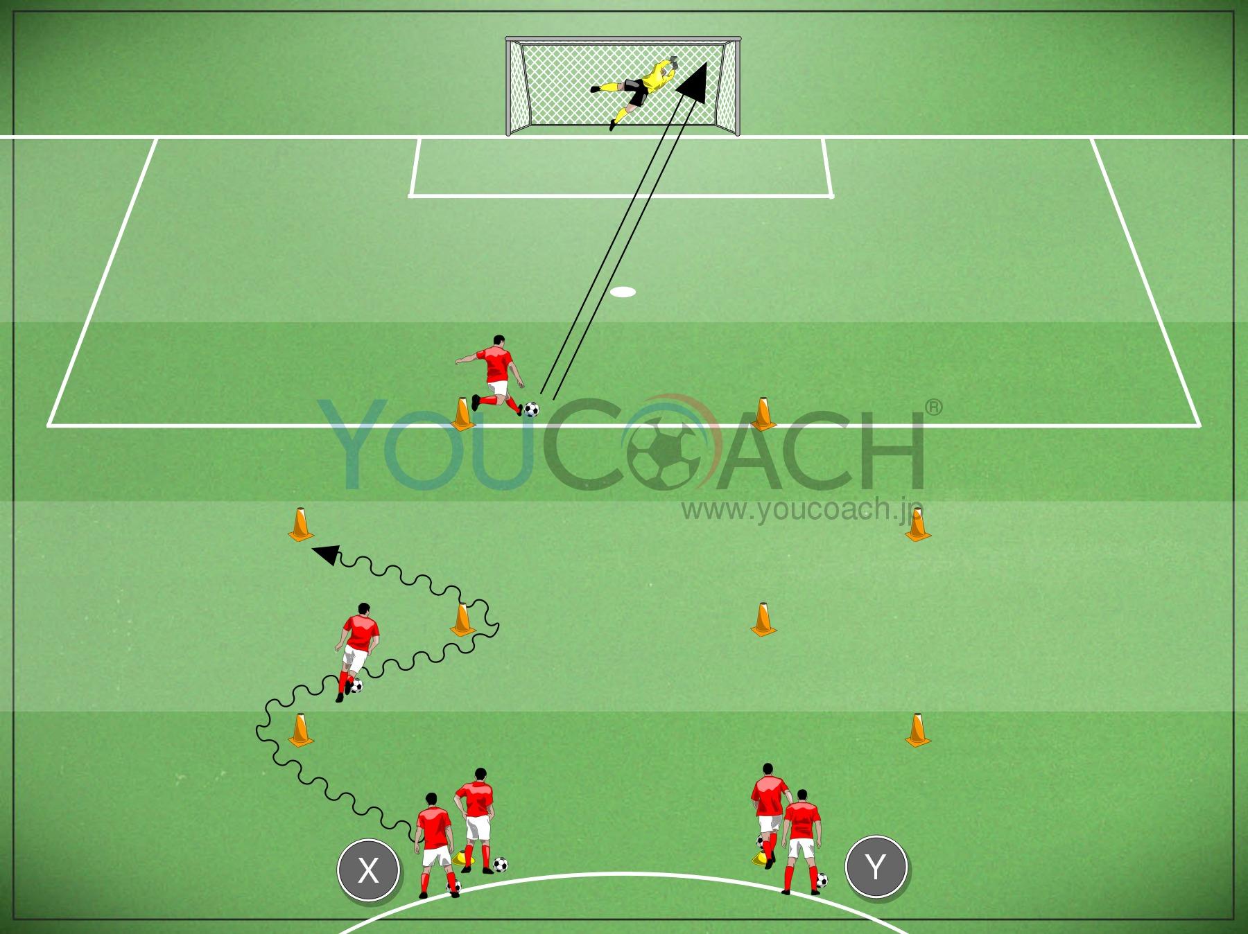テクニカルトレーニング - PSVアイントホーフェンアカデミー