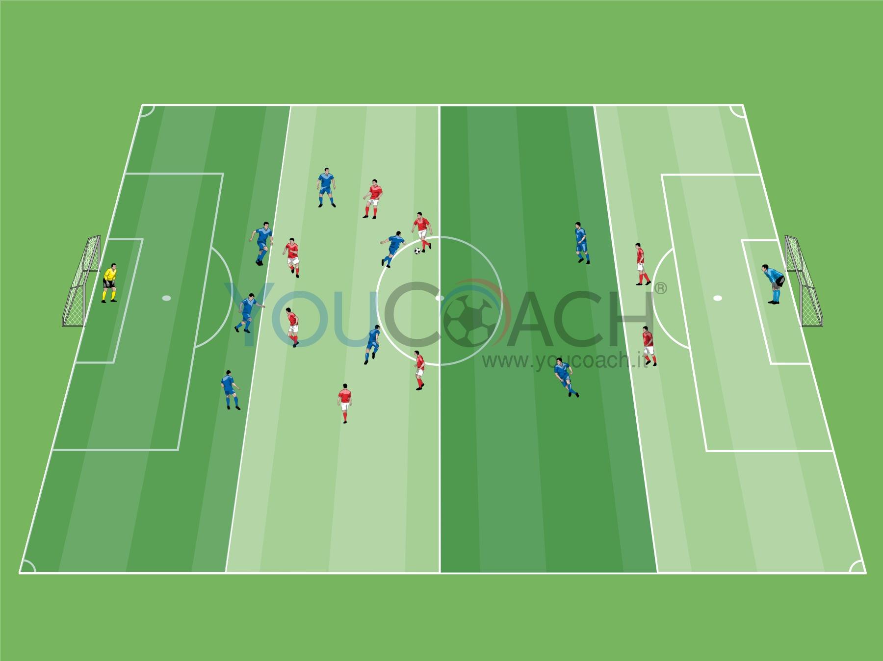コンパクトな守備からの切り替え - レスター・シティFCのトレーニング...