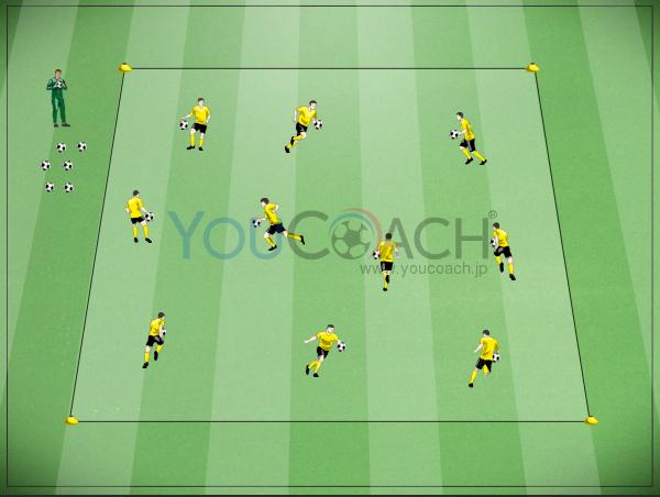 GK用トレーニング: スクエア内でボールハンドリング