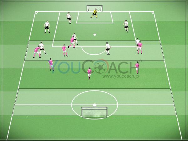 条件付きゲーム: 「隣接エリア」 - ユベントス F.C.