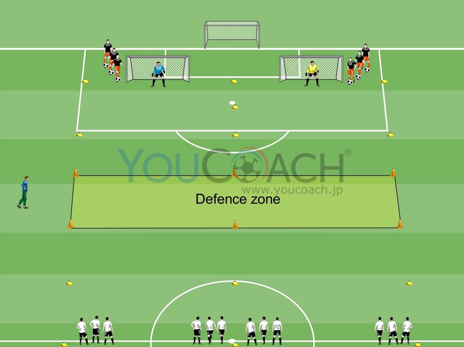 技術 ‐ 戦術のウォーミングアップ:2対1 ‐ バレンシアCF