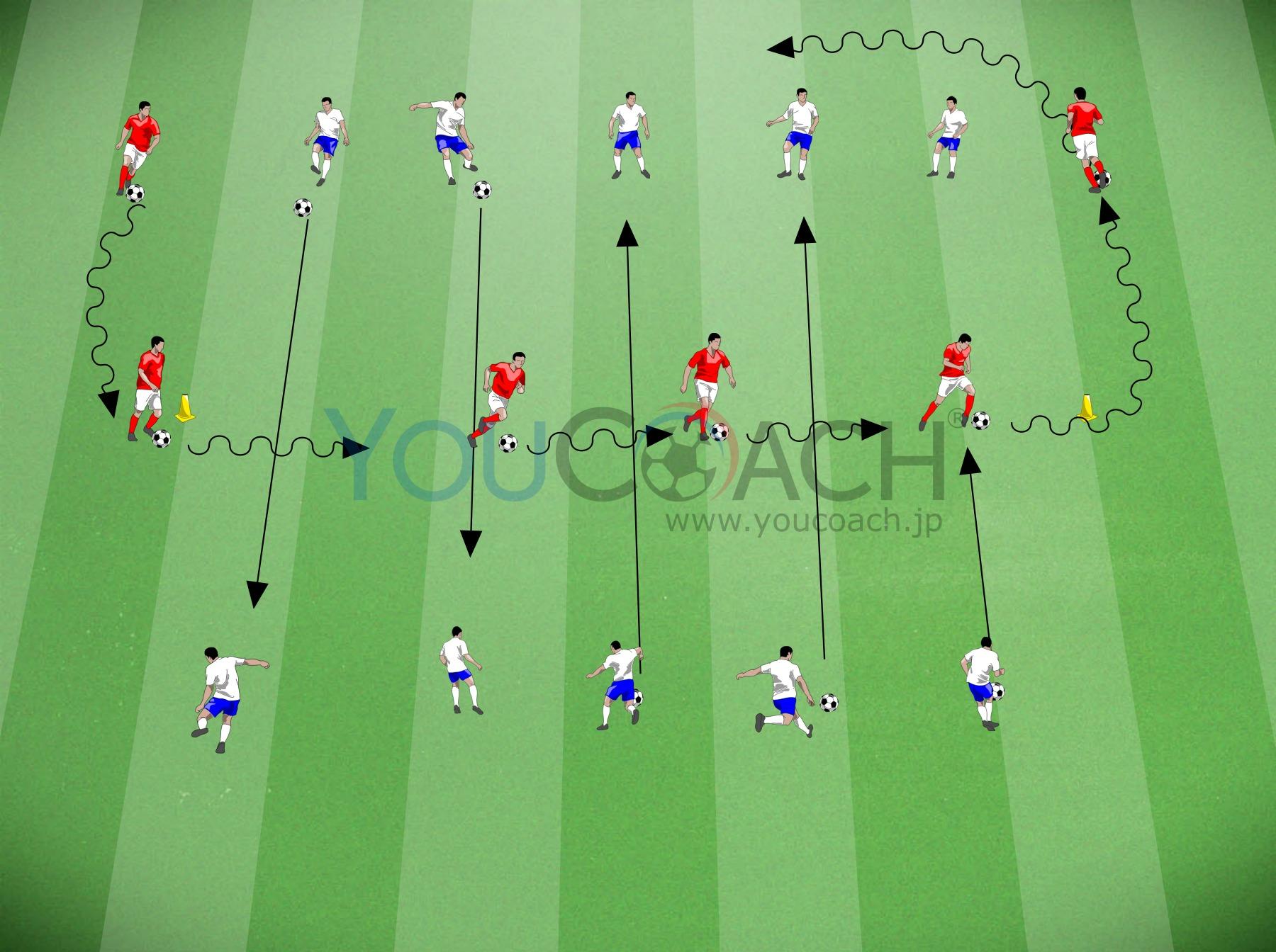 テクニックのウォーミングアップ-周囲を見渡す視野とボール操作