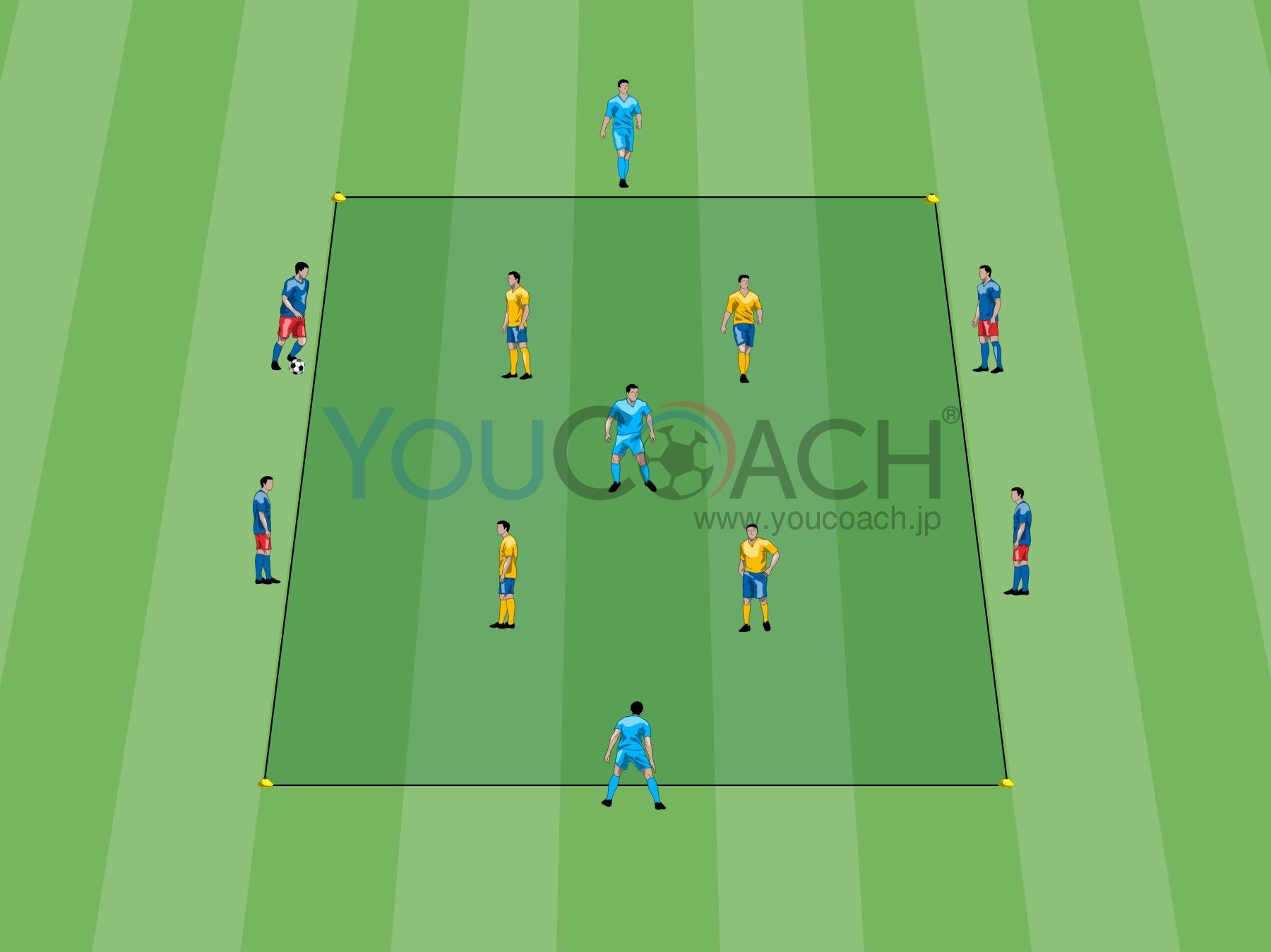 4対4+3 ボールポゼッション バルセロナトレーニング