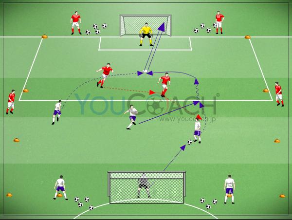 スモール サイド ゲーム: 数的優位の状況でゴールを狙え